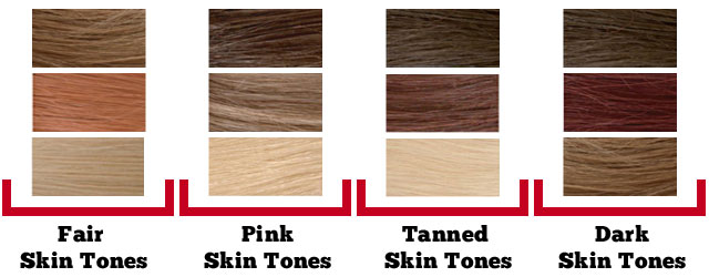 A chart showing which hair colors work for which skin tone